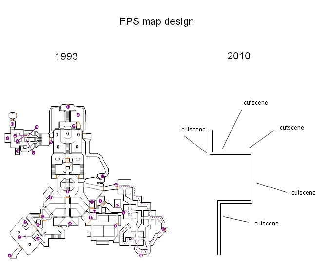 FPS map design: Then and now